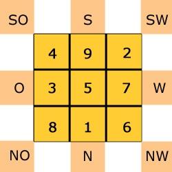 magisches-quadrat