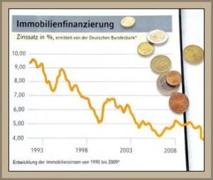 sinkende-baukreditzinsen-2012