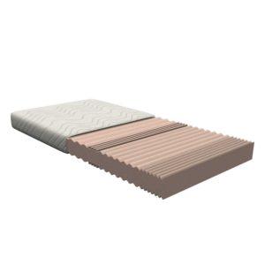 Einführung Matratzen Aufbau: Im Wesentlichen bestehen Matratzen aus einem Kern und einem Bezug.